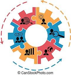 规划, 概念, 管理, 齿轮
