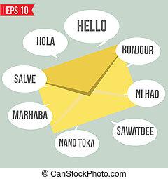 言語, 発言権, こんにちは, 中に, 世界