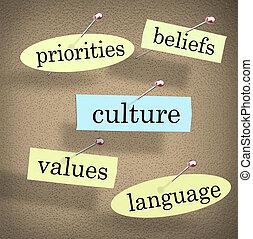 言語, priorities, ブレティン, 文化, 価値, 板, 共有される, 信念
