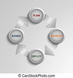 計划, 圖形, 輪, 樣板