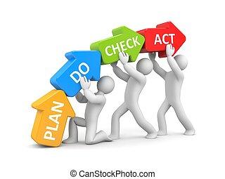 計劃, 做, 檢查, 行動, 隱喻