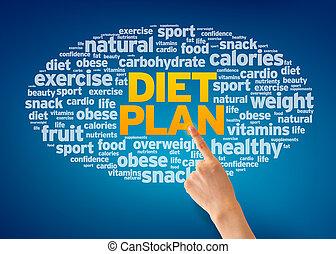 計劃, 飲食