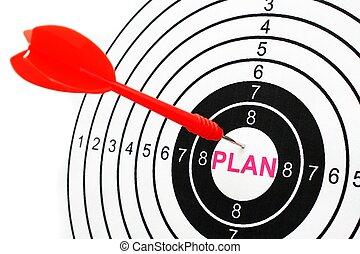計画, ターゲット