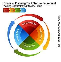 計画, 引退, 財政, 安全である, チャート