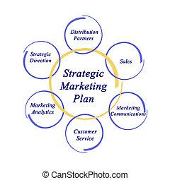 計画, 戦略上である, マーケティング