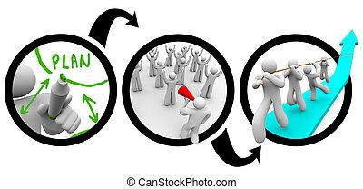計画, 手を伸ばす, 図, 成功しなさい, チームワーク, リーダー, ゴール