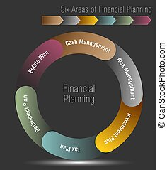 計画, 6, 財政の図表, 区域