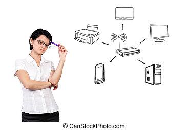 計算機ネットワーク