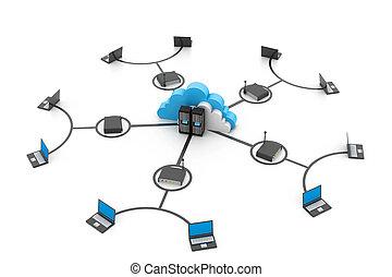 計算機ネットワーク, 雲