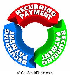 計算, 更新, 再発する, 矢, 計画, 自動, 支払い, 周期