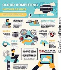 計算, 雲, infographics
