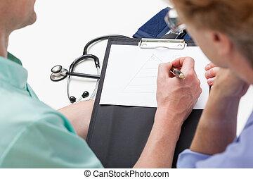 討論, 病人, 醫生