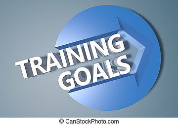 訓練, 目標