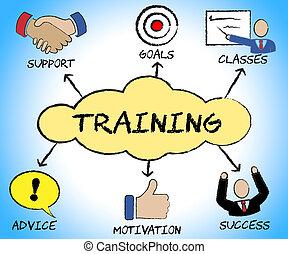 訓練, 符號, 顯示, 教育, 商業, 以及, 指示