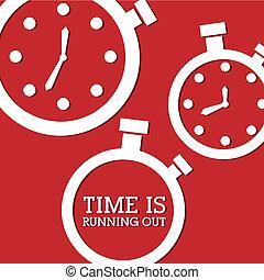 設計, 時間