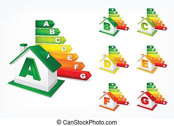 評価, 別, 効率, エネルギー, 家