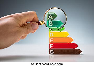 評価, 拡大鏡, 上に, エネルギー, 効率