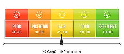 評価, 概念, 芸術, ローン, デザイン, スケール, 形態, 銀行業, 創造的, 適用, スコア, pointer., 文書, 抽象的, 危険, ビジネスレポート, market., manometer., グラフィック, 借用, 要素, クレジット