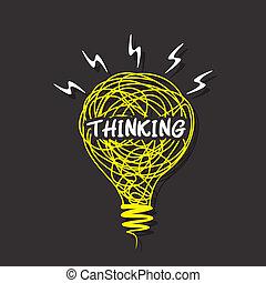 詞, 創造性的思想, 燈泡