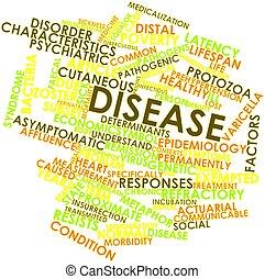 詞, 疾病, 雲