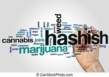 詞, 雲, 以印度大麻提煉的麻藥
