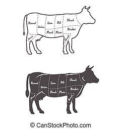 詳しい, 図, 切口, 牛肉, イラスト, チャート, アメリカ人, 案, ∥あるいは∥