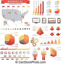 詳しい, 地図, セット, アメリカ, infographics