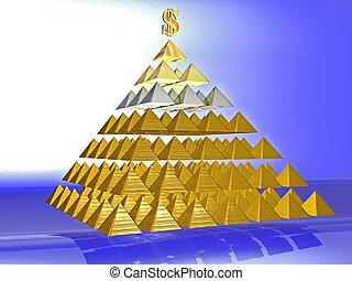 誘うこと, 金, ピラミッド, 人をだますようである, ドル, 超えられた