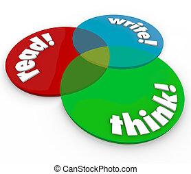 読まれた, 書きなさい, 考えなさい, venn の図表, 認識, 勉強, 開発
