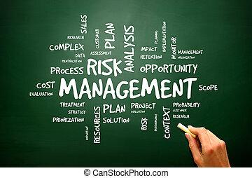 識別, 処理, 危険, 評価, ショー, 管理, 危険