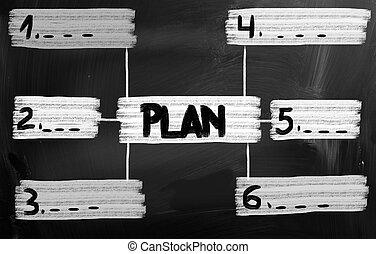 计划, 概念