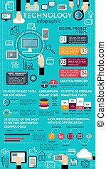 设计, infographic, 技术, 图表, 图表