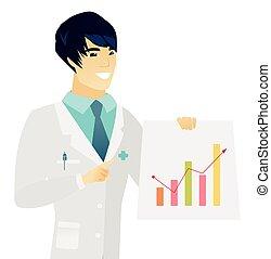財政, 医者, 提示, 若い, chart., アジア人