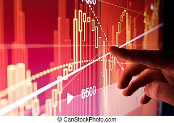 財政, 株式 市場 データ