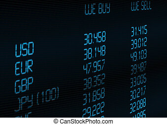 貨幣交換, 比率