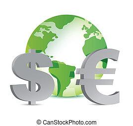 貨幣, 全球, 大約