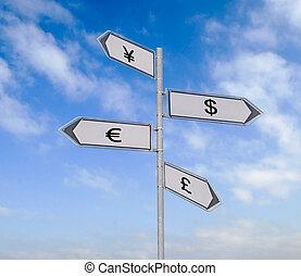 貨幣, 路, 簽署
