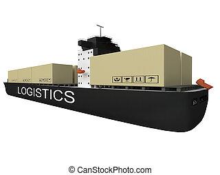 貨物容器, 船