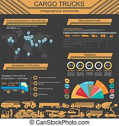 貨物, 交通機関,  infographics