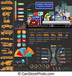 貨物, 運輸, infographics
