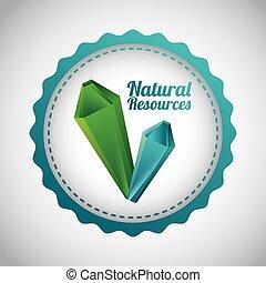 資源, 自然