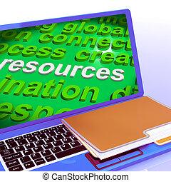 資源, 詞, 雲, 膝上型, 顯示, 資產, 人類, 金融, 輸入