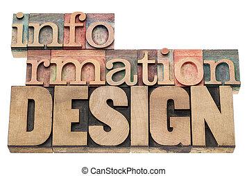 資訊, 設計, 在, 木頭, 類型