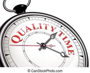 質量 時間, 概念, 鐘