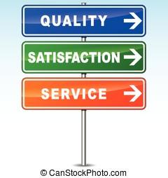 質量, 滿意, 以及, 服務