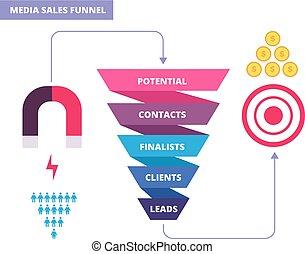 購入, ビジネス, ベクトル, じょうご, infochart., funnel., 購入, マーケティング, 図