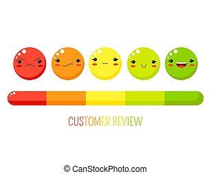 质量, 服务, 回顾, 反馈, 客户