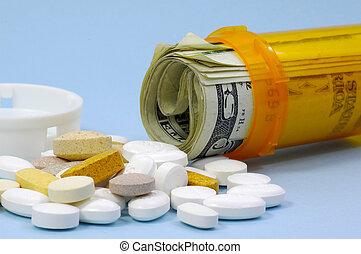 费用, 药物