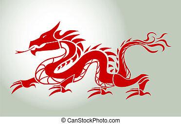 赤, ドラゴン