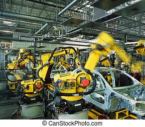 車の生産, 線